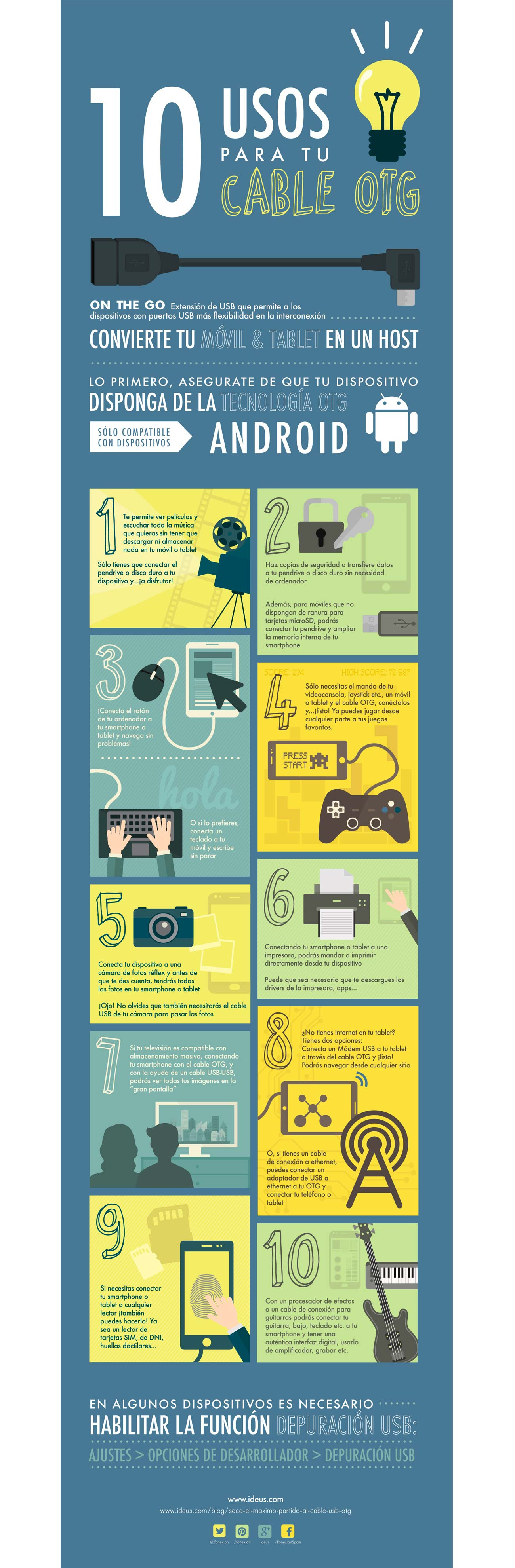 Infografía - 10 Usos para tu cable OTG (Ideus)
